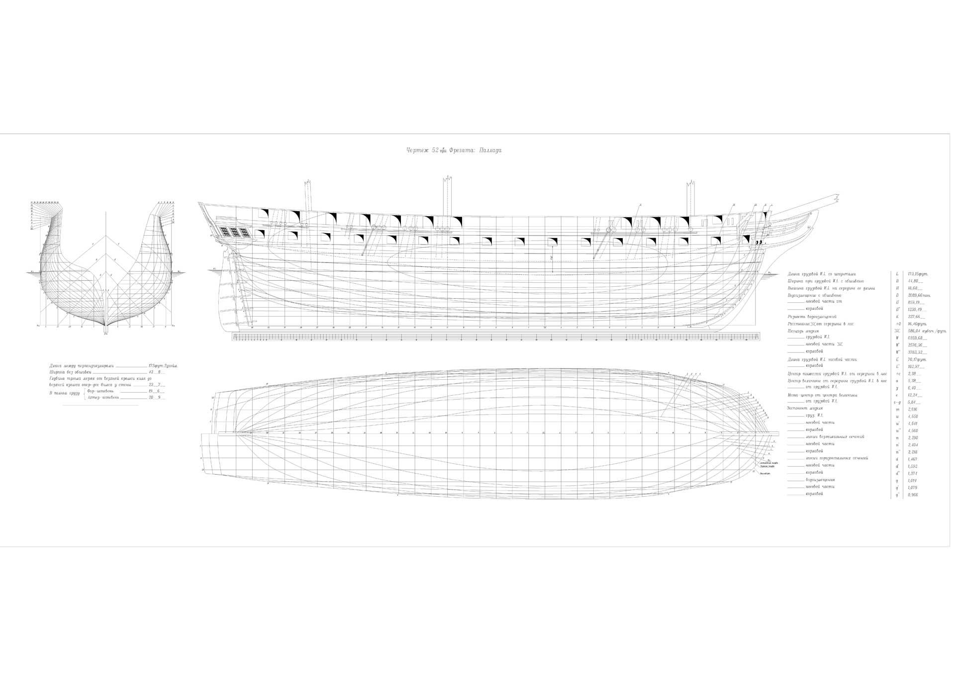 Схема парусника паллада